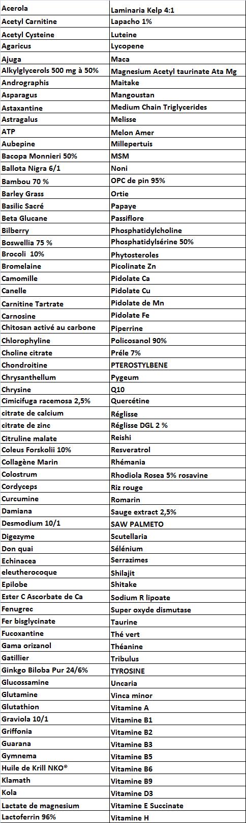 Liste complément alimentaire